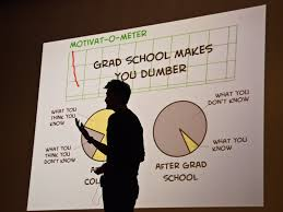 Why I'm Afraid of Going to Grad School